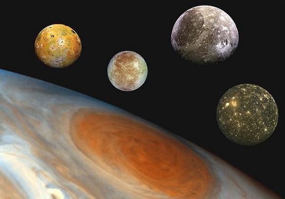 Image of Galilean Moons